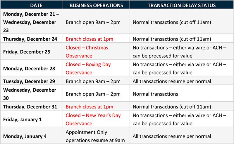 Clarien Bank Bermuda Dec 17 2020
