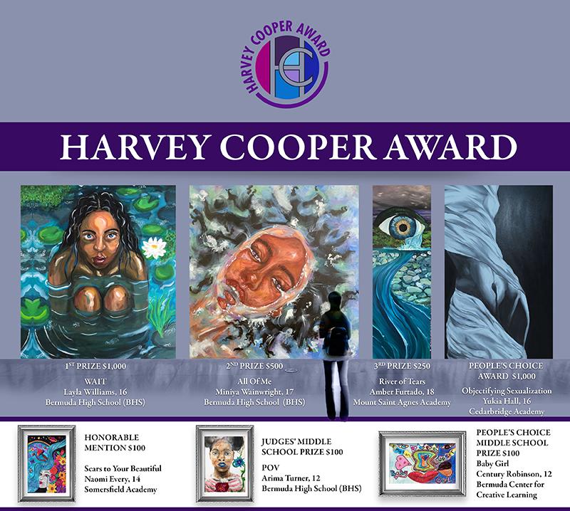 Harvey Cooper Award Bermuda Dec 22 2020 (2)