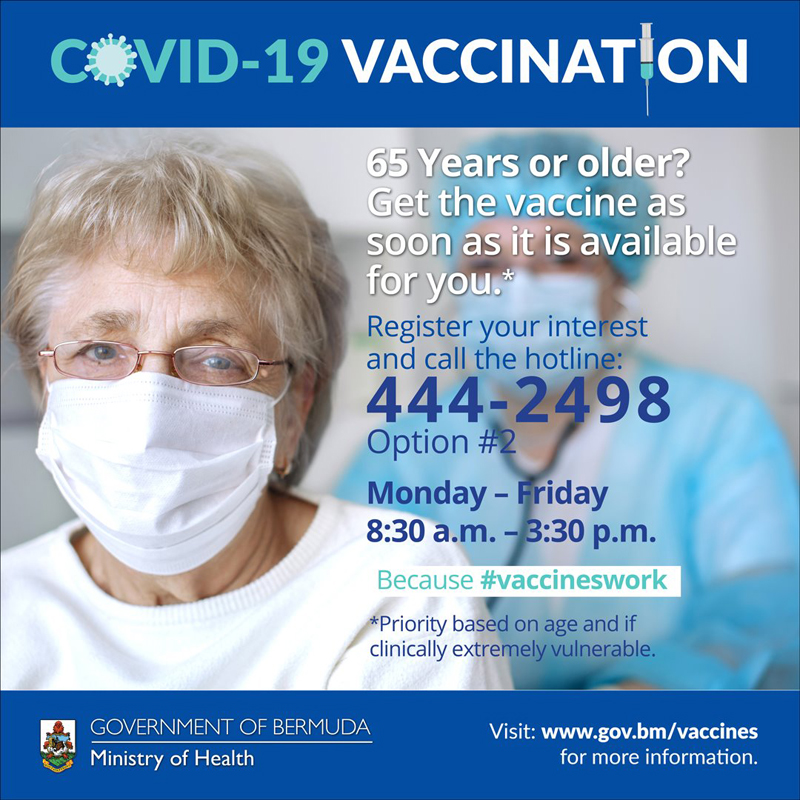 Covid19 Vaccination Bermuda January 2021