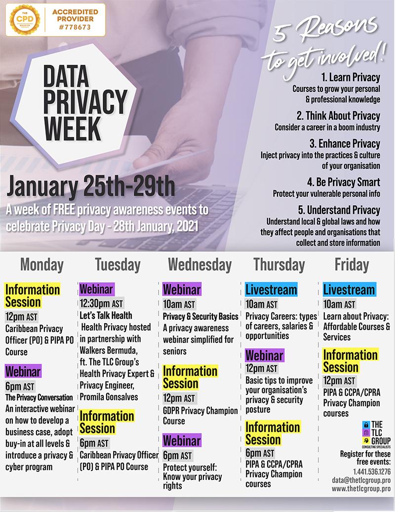 Data Privacy Week Webinars Bermuda Jan 2021