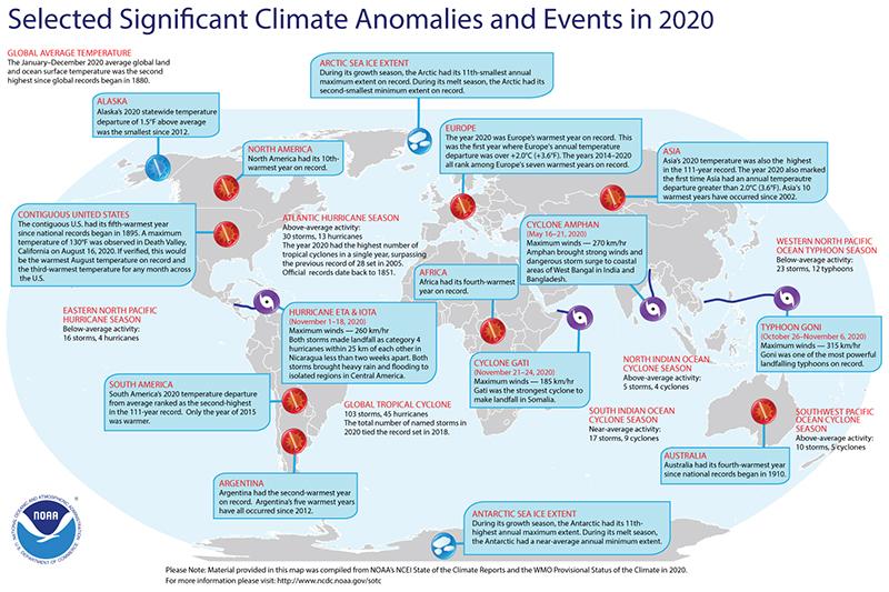 NOAA Climate Report Bermuda Jan 2021 3
