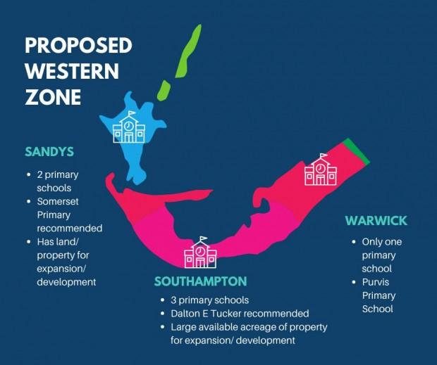 Proposed primary school zones Bermuda 2021 (1)