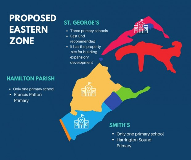 Proposed primary school zones Bermuda 2021 (2)
