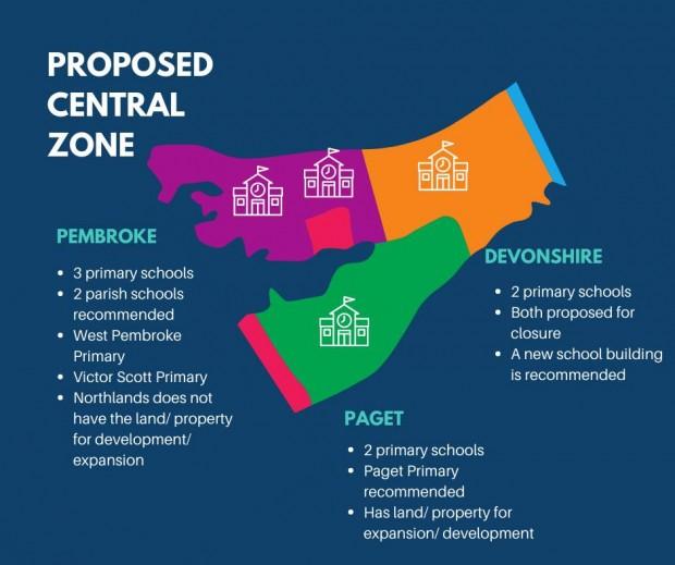 Proposed primary school zones Bermuda 2021 (3)