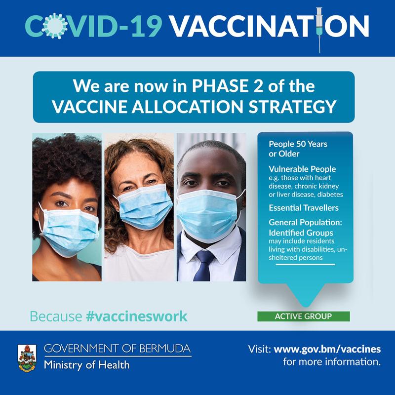 Covid19 Vaccine Allocation Strategy Bermuda March 2021