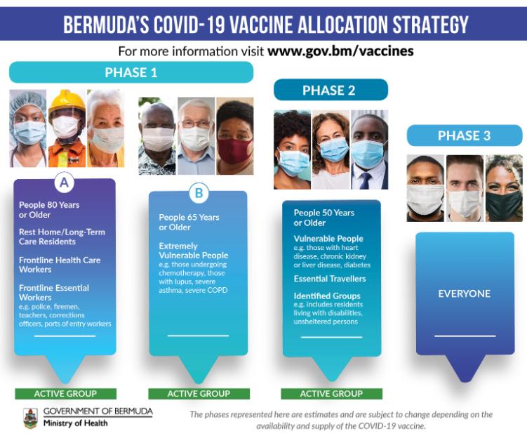 Screenshot vaccine bda march