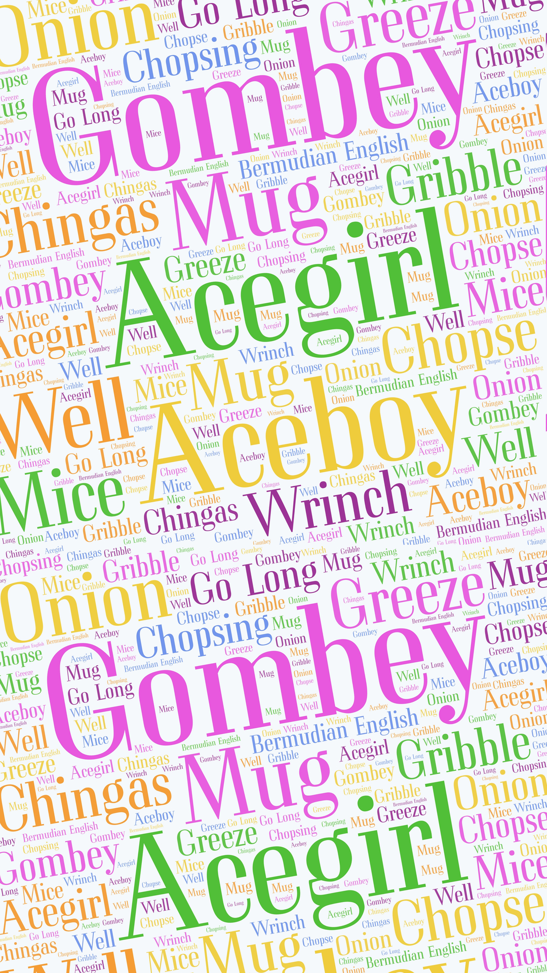 Word Art With New Bermuda Words From Oxford Dictionary March 2021 2