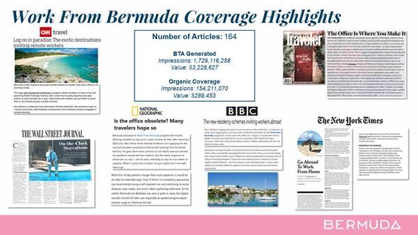 Work From Bermuda Certificate Program Bermuda March 2021