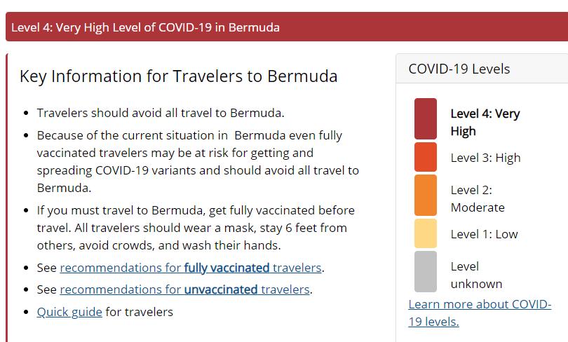 CDC WEBSITE APRIL 5TH 2021 COVID BERMUDA
