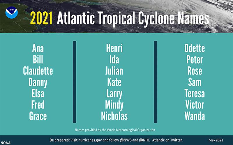 2021 Hurricane Outlook names Bermuda May 20 2021