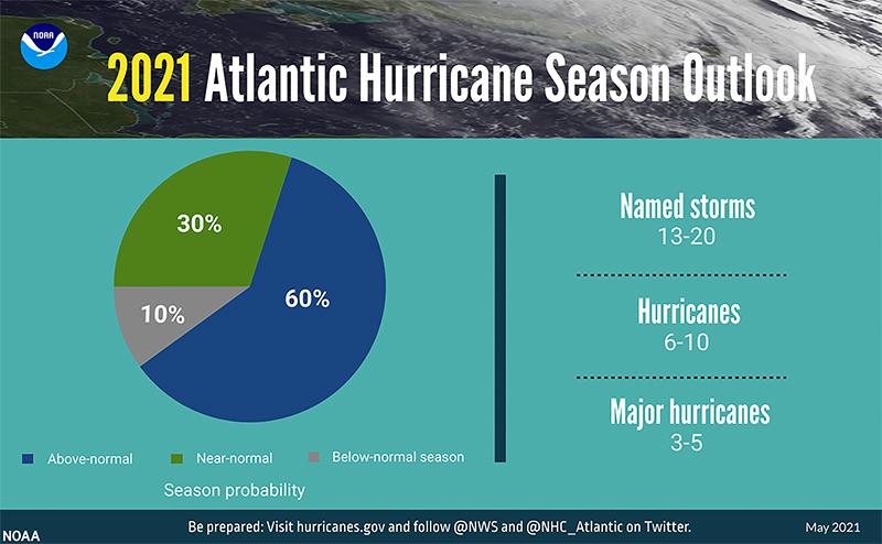 2021 Hurricane Outlook piechart Bermuda May 20 2021