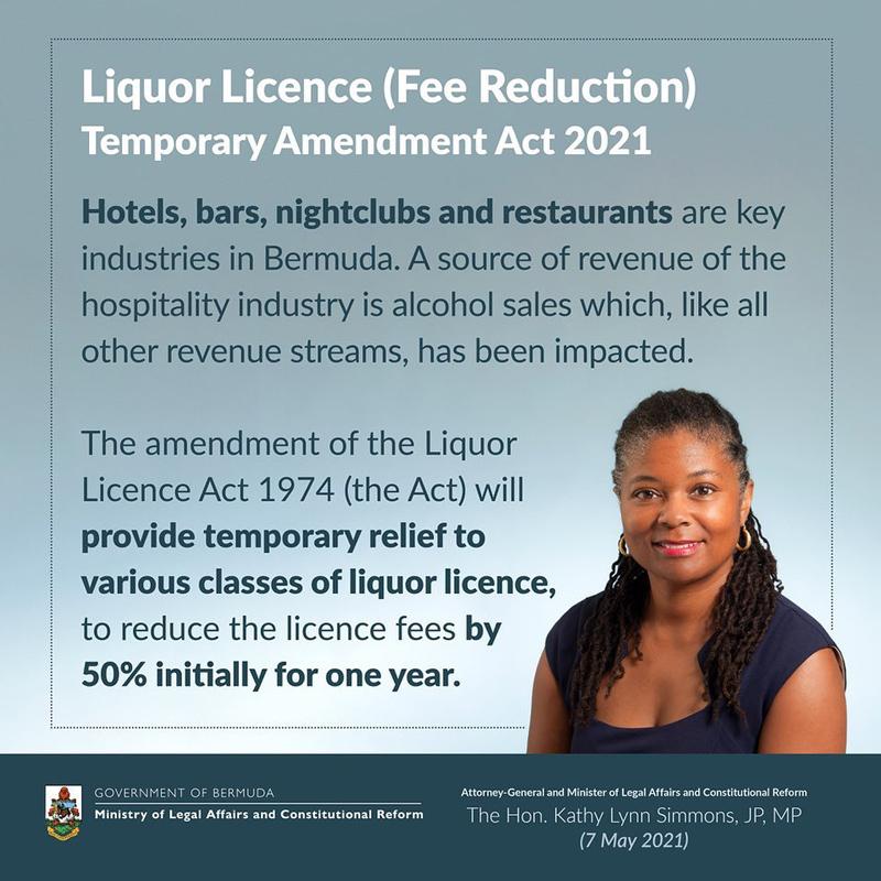 Liquor Licence Temporary Amendment Act 2021