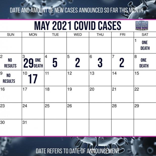 May 10  2021 Covid cases calendar Bermuda by Bernews