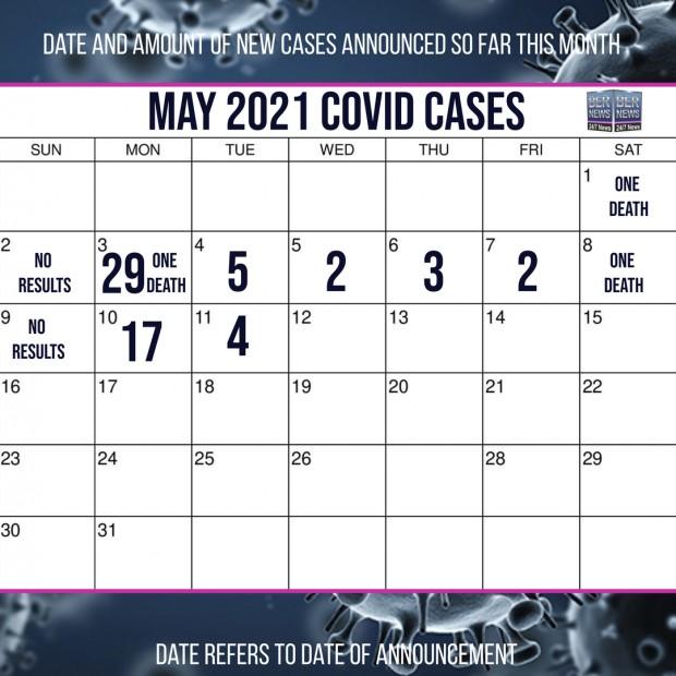 May 11 2021 Covid cases calendar Bermuda by Bernews