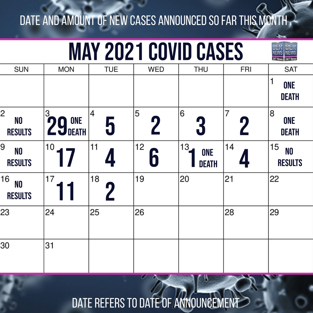 May 18 2021 Covid cases calendar Bermuda by Bernews