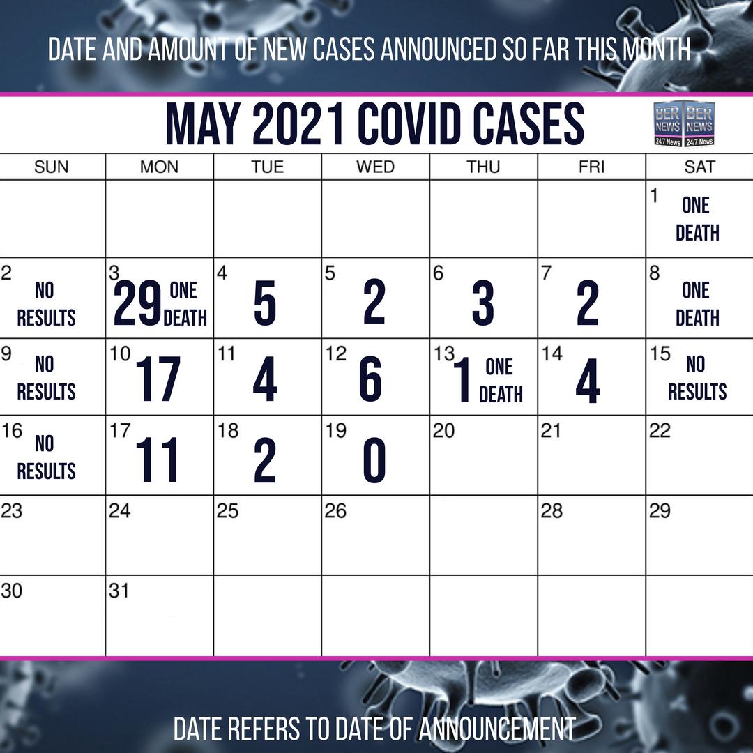 May 19 2021 Covid cases calendar Bermuda by Bernews