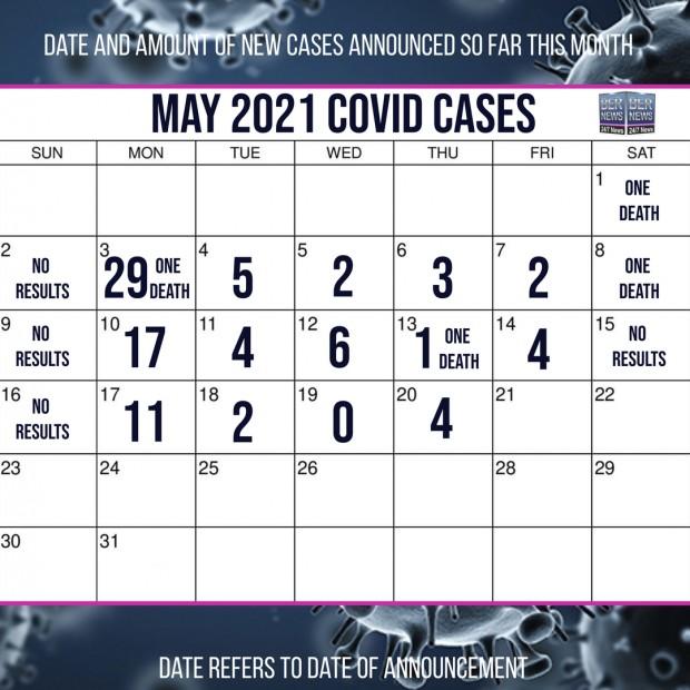 May 20 2021 Covid cases calendar Bermuda by Bernews