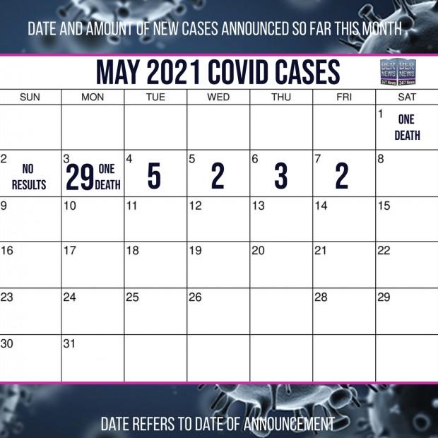 May  7 2021 Covid cases calendar Bermuda by Bernews