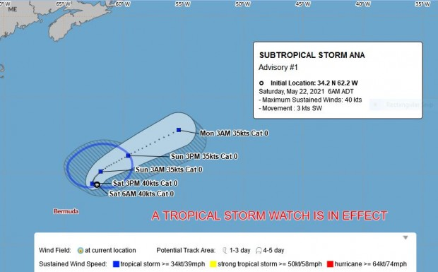Subtropical Storm Ana is a potential threat to Bermuda may 22 2021 6am