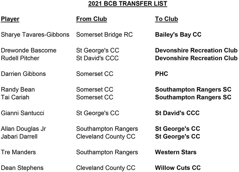 BCB Transfer List