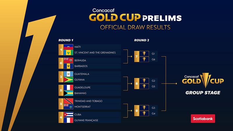 Concacaf Gold Cup Bermuda June 2021