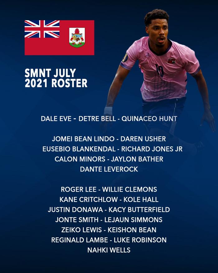 Concacaf Gold Cup Squad Bermuda June 2021