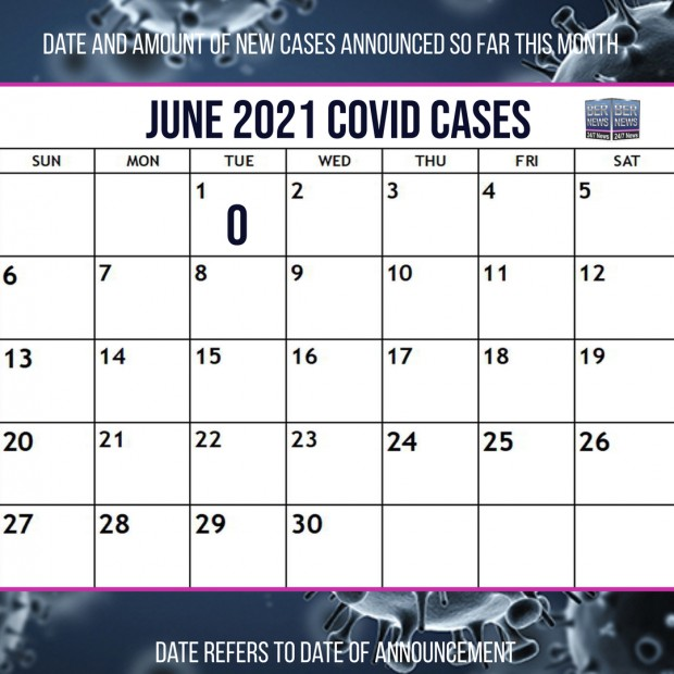 June 1 2021 Covid cases calendar Bermuda by Bernews