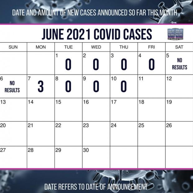June 10 2021 Covid cases calendar Bermuda by Bernews