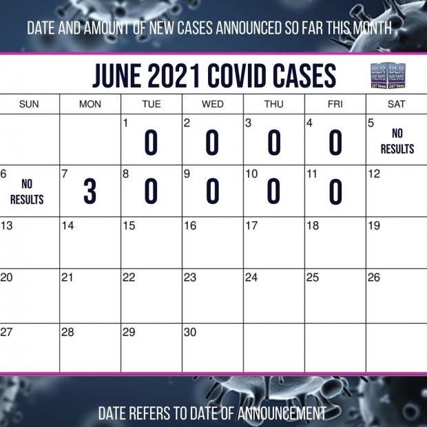June 11 2021 Covid cases calendar Bermuda by Bernews