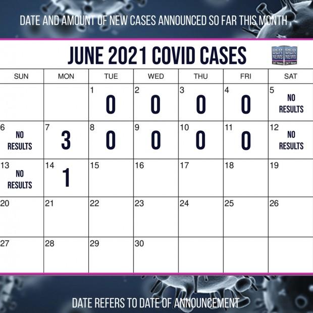 June 14 2021 Covid cases calendar Bermuda by Bernews