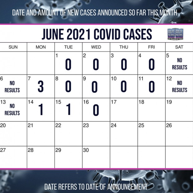 June 16 2021 Covid cases calendar Bermuda by Bernews