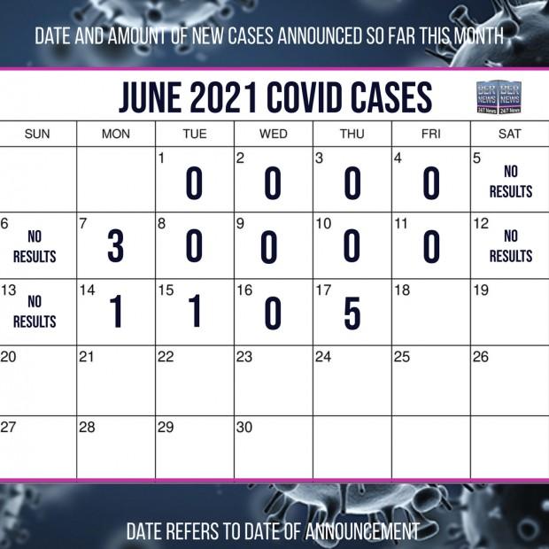 June 17 2021 Covid cases calendar Bermuda by Bernews 1