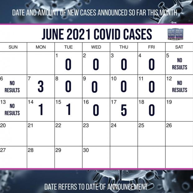 June 18 2021 Covid cases calendar Bermuda by Bernews