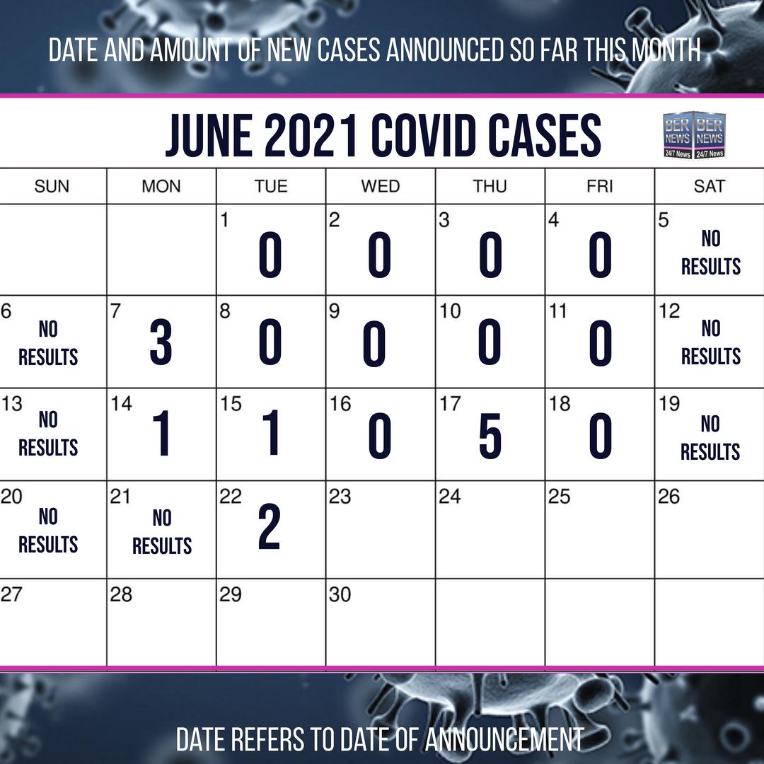 June 22 2021 Covid cases calendar Bermuda by Bernews