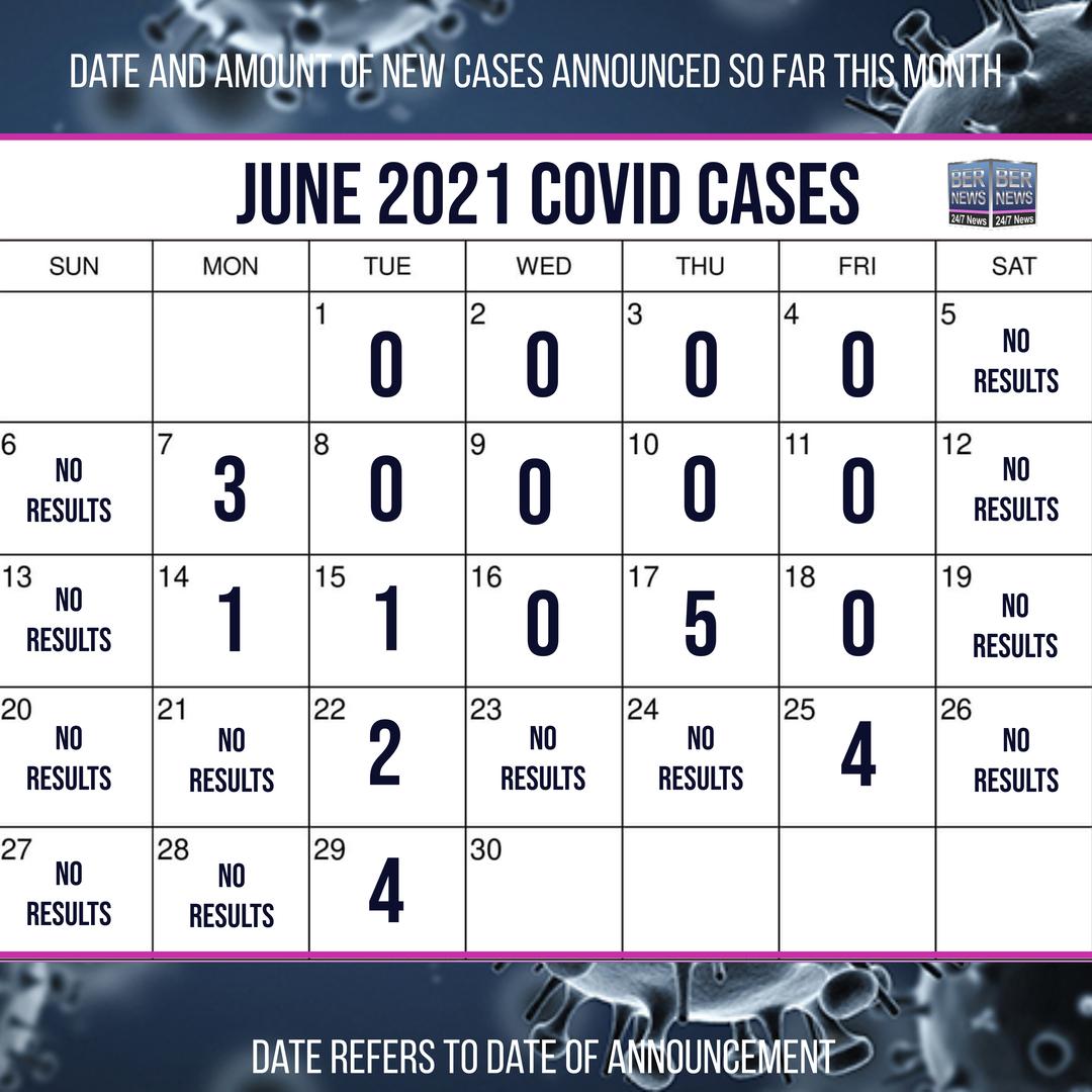 June 29 2021 Covid cases calendar Bermuda by Bernews