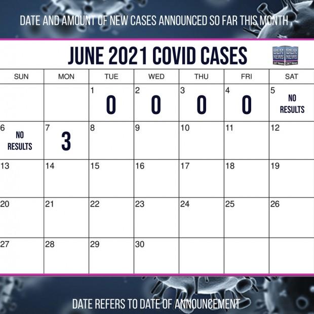 June 7 2021 Covid cases calendar Bermuda by Bernews (1)