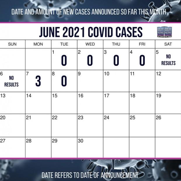 June 8 2021 Covid cases calendar Bermuda by Bernews
