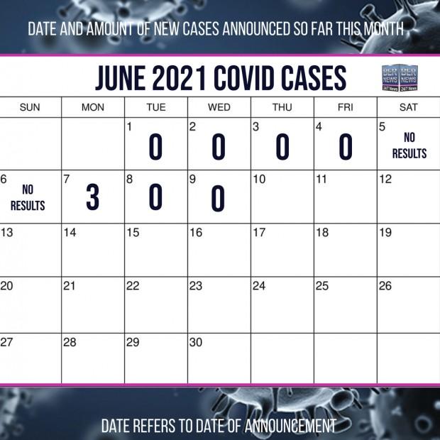 June 9 2021 Covid cases calendar Bermuda by Bernews