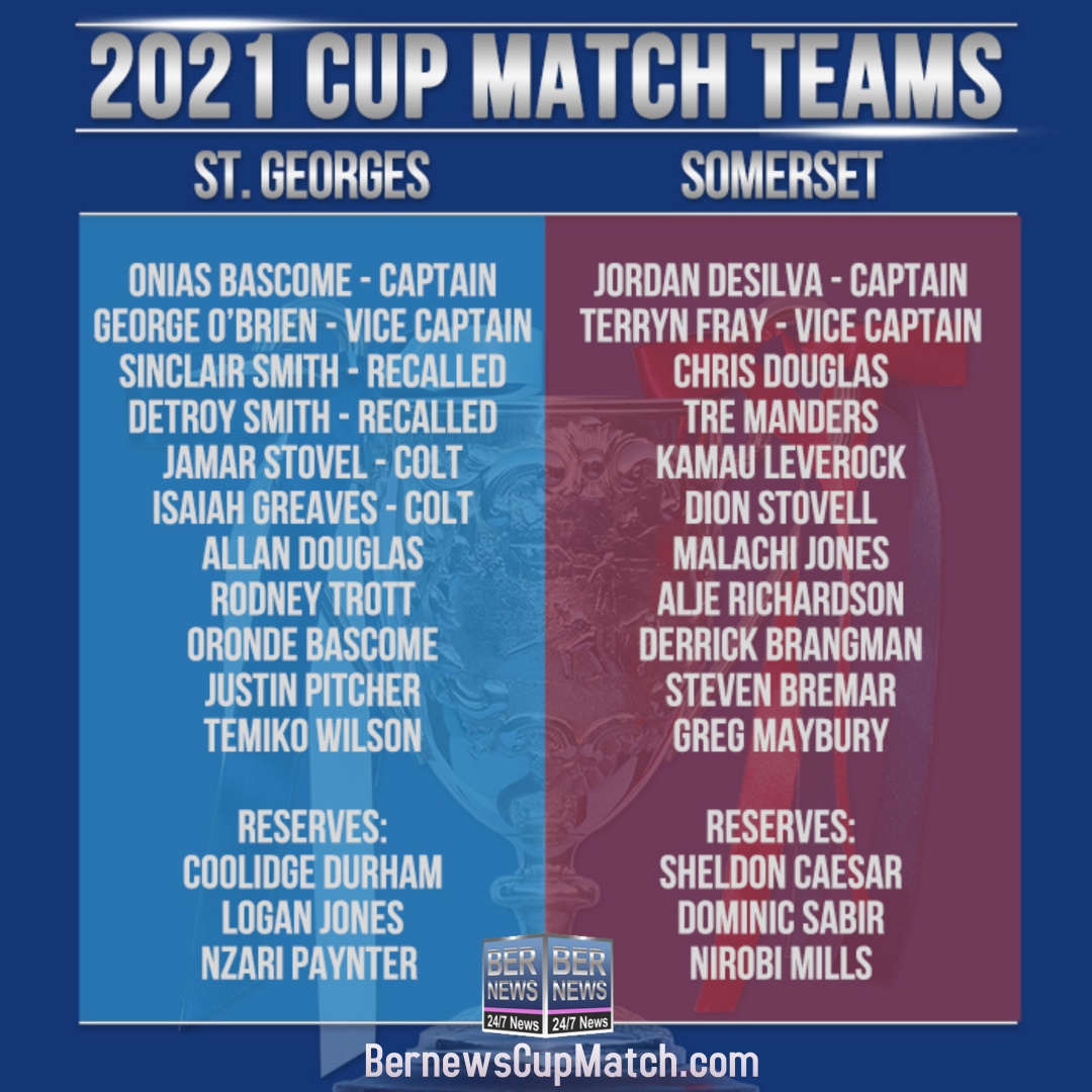 2021 Cup Match team list Bermuda cricket