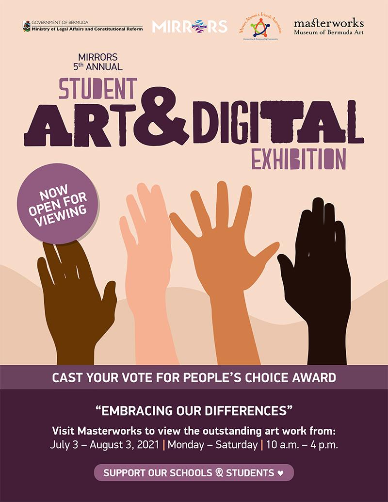 5th Mirrors Art & Digital Competition Bermuda July 2021 1