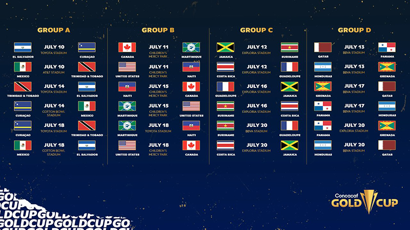 Concacaf Gold Cup Group Stage Bermuda July 2021
