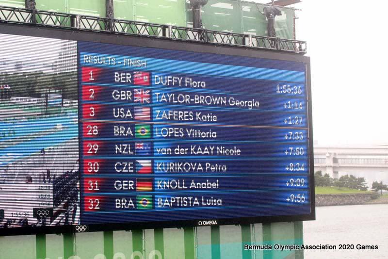 Flora Duffy Wins Gold At Olympics Bermuda July 2021 16