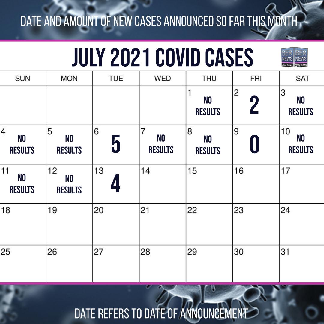 July 13 2021 Covid cases calendar Bermuda by Bernews