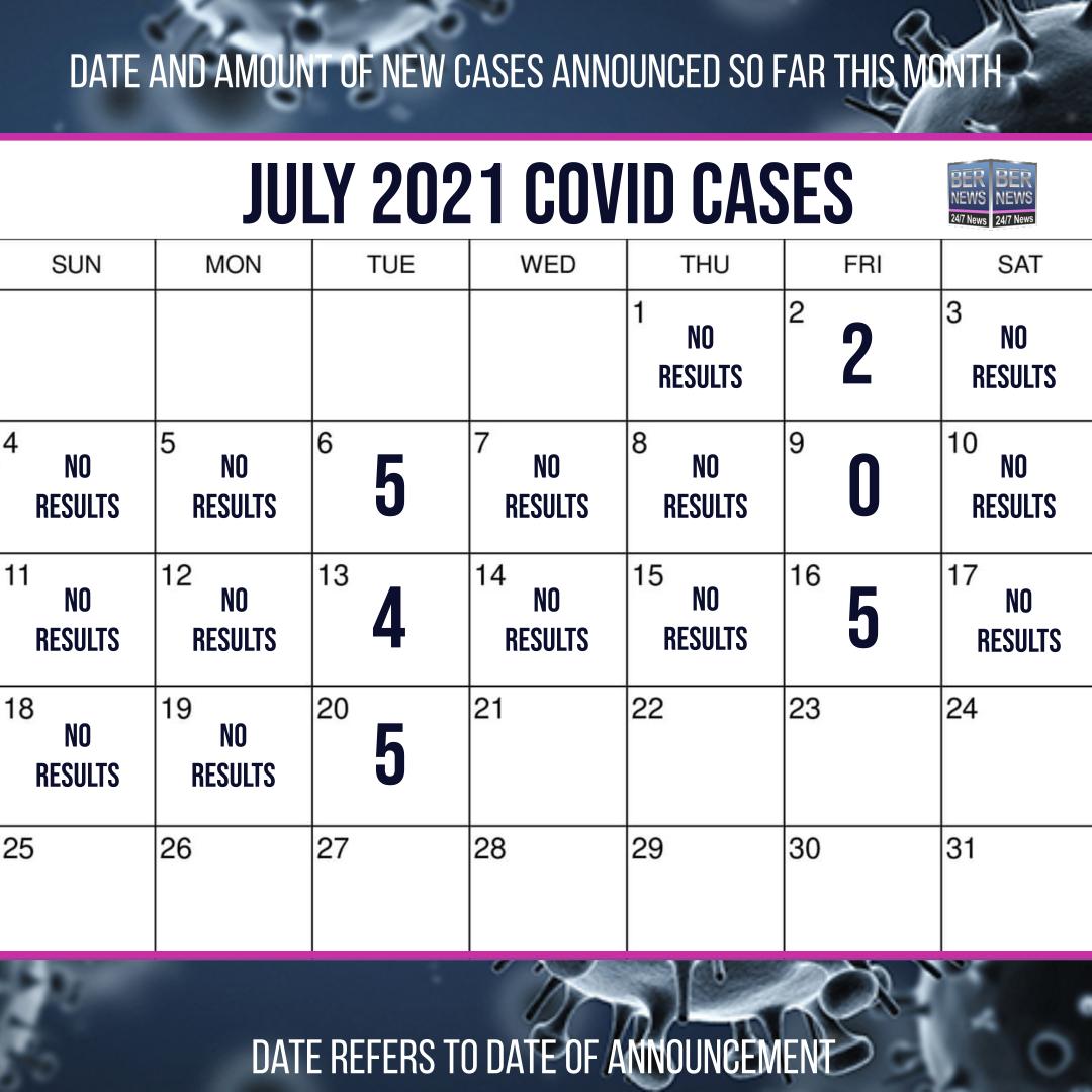 July 20 2021 Covid cases calendar Bermuda by Bernews