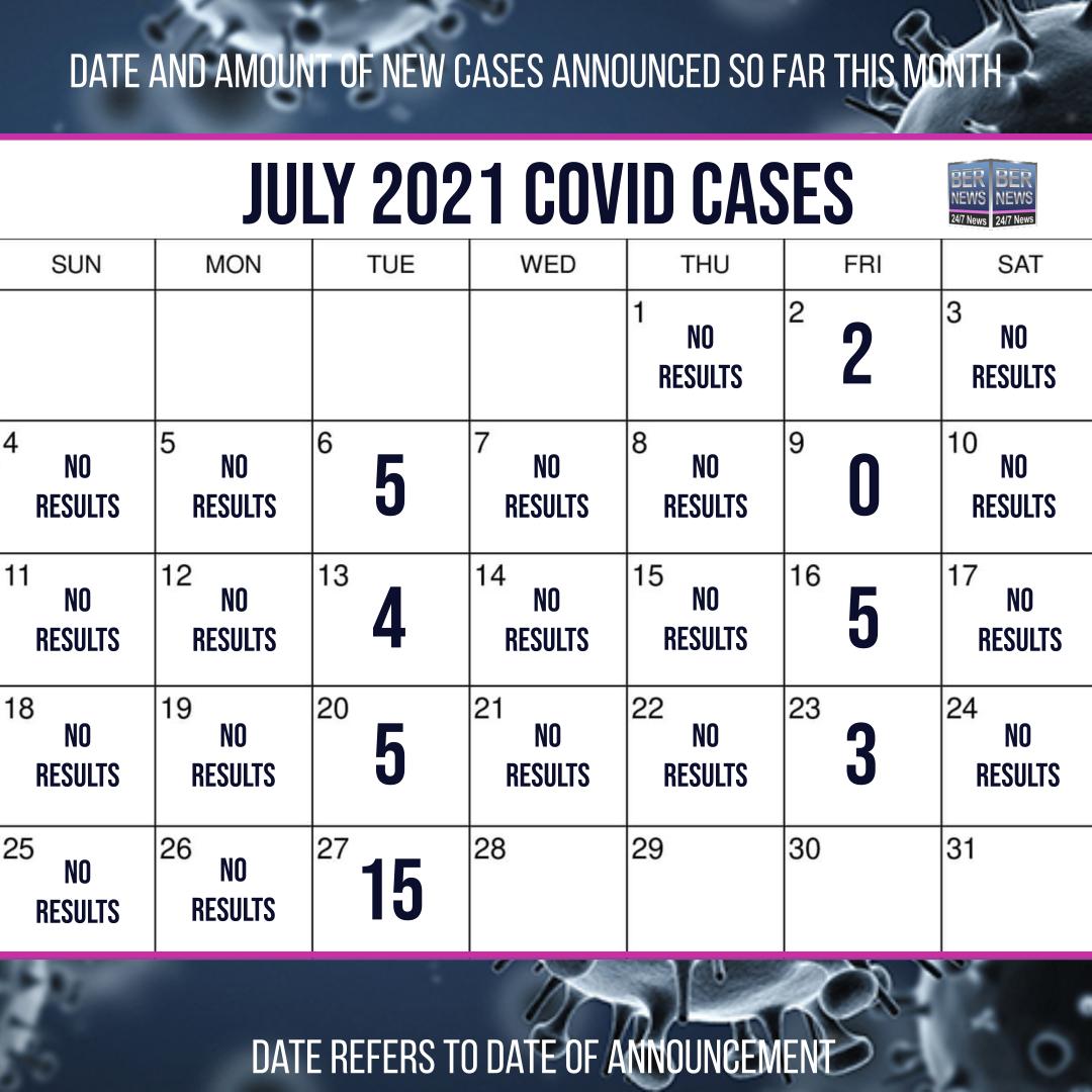 July 27 2021 Covid cases calendar Bermuda by Bernews