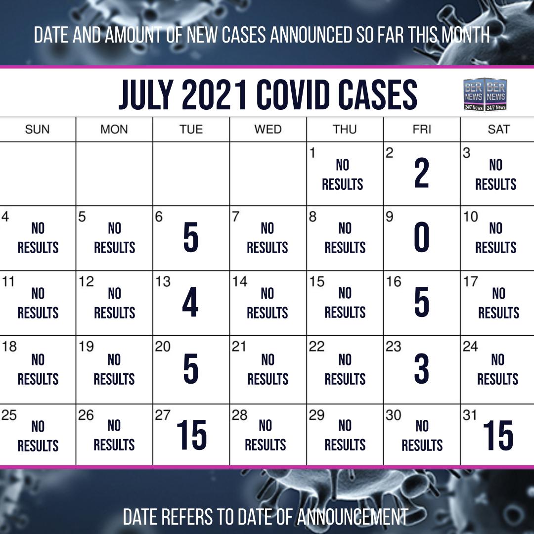 July 31 2021 Covid cases calendar Bermuda by Bernews