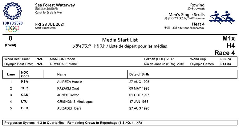 Men's Single Sculls Heat 4 Schedule July 2021