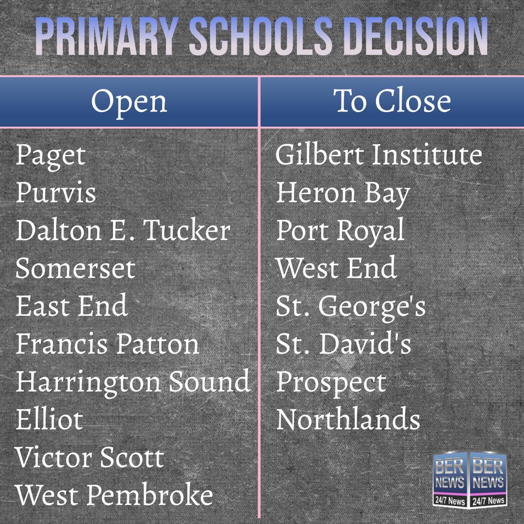 Primary Schools Decision Close open (1)
