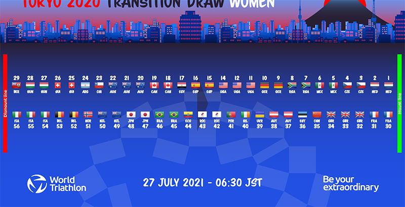 Tokyo Transition Draw Bermuda June 2021