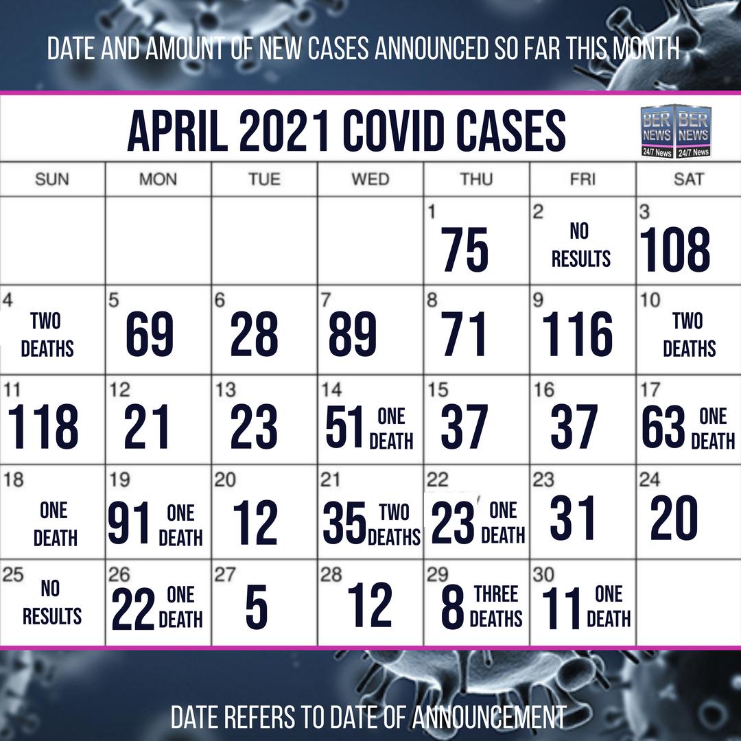 April 2021 Covid Cases Calendar Bermuda By Bernews